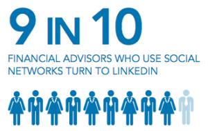 9-in-10-Financial-Advisors-Use-Linkedin