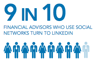 Why Financial Advisors Can't Afford To Ignore Linkedin